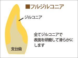 column04_03a[1]